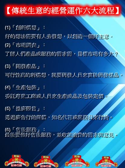 p【傳統生意的經營運作六大流程】